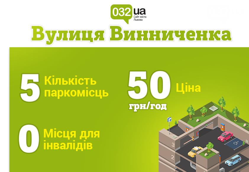 Не гальмуй, припаркуй: де у Львові можна легально припаркувати свій автомобіль , фото-37
