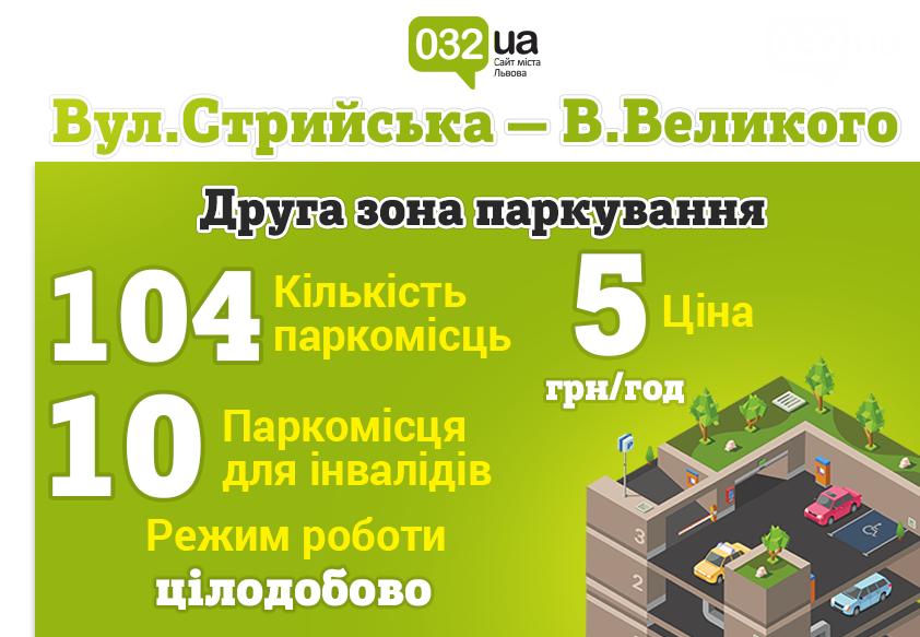 Не гальмуй, припаркуй: де у Львові можна легально припаркувати свій автомобіль , фото-26