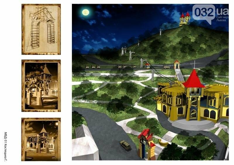 Стало відомо, коли у Львові розпочнеться будівництво канатної дороги до Високого замку, - ВІЗУАЛІЗАЦІЯ, фото-3