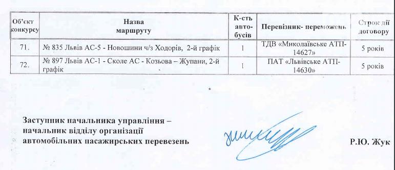 На Львівщині визначилися з перевізниками на приміських і міжміських автобусних маршрутах, фото-5