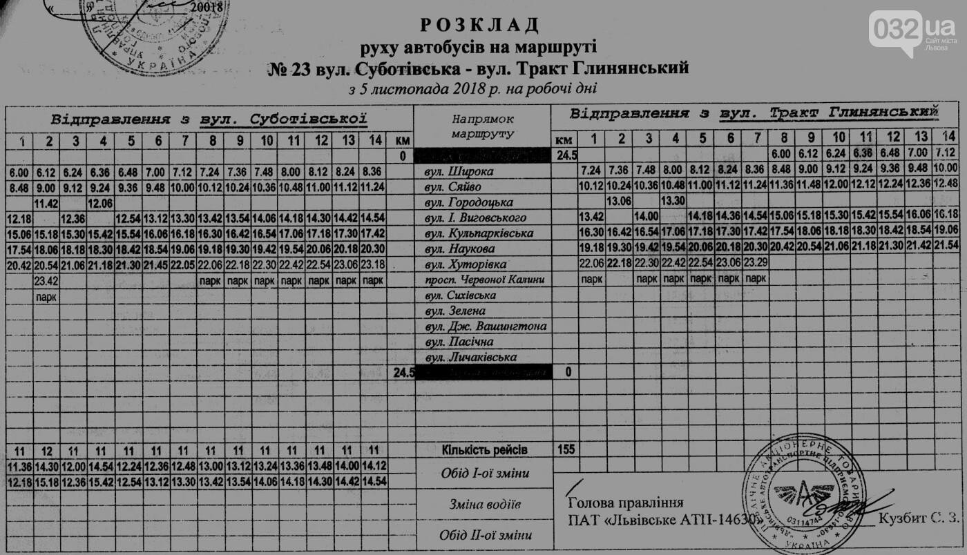 Як у Львові курсують автобуси, - АКТУАЛЬНІ ГРАФІКИ РУХУ, фото-24