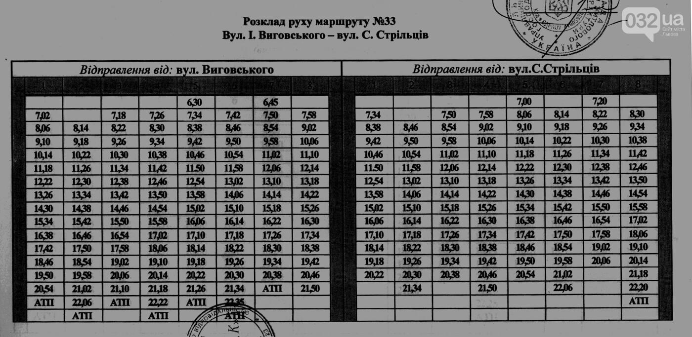 Як у Львові курсують автобуси, - АКТУАЛЬНІ ГРАФІКИ РУХУ, фото-42
