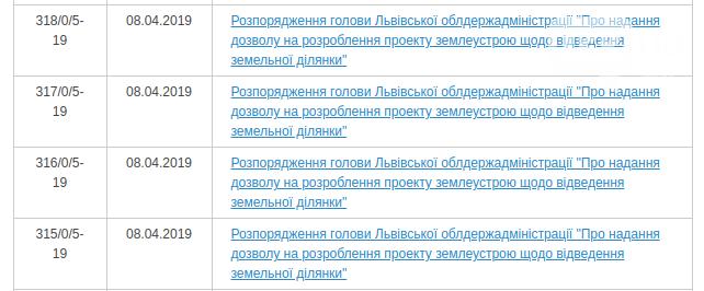 Львівська ОДА виділила Дубневичам ще 8,8 га землі під сонячні електростанції, фото-1