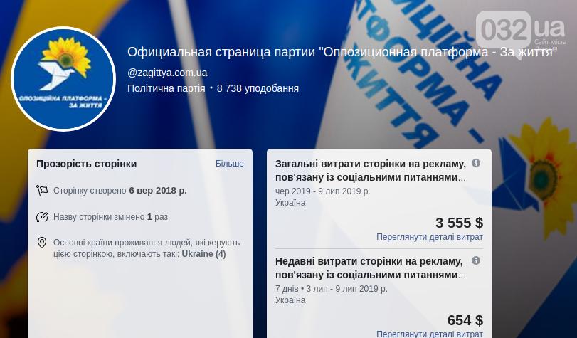 Скільки грошей витратили популярні політичні сили на свою рекламу у Фейсбуці, фото-5