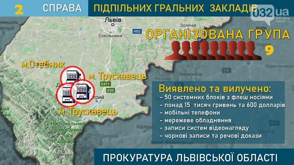 Інфографіка зі сторінки Ірини Діденко