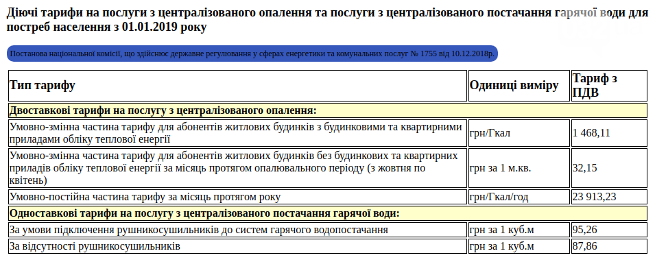 """Тарифи """"Львівтеплоенерго"""""""