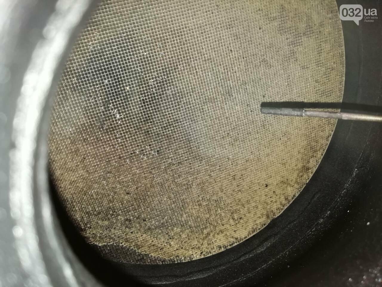 Очистка фільтрів в PureFAP