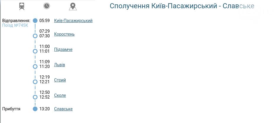 """Як курсує Інтерсіті """"Київ - Славське"""", Скріншот - 032.ua"""