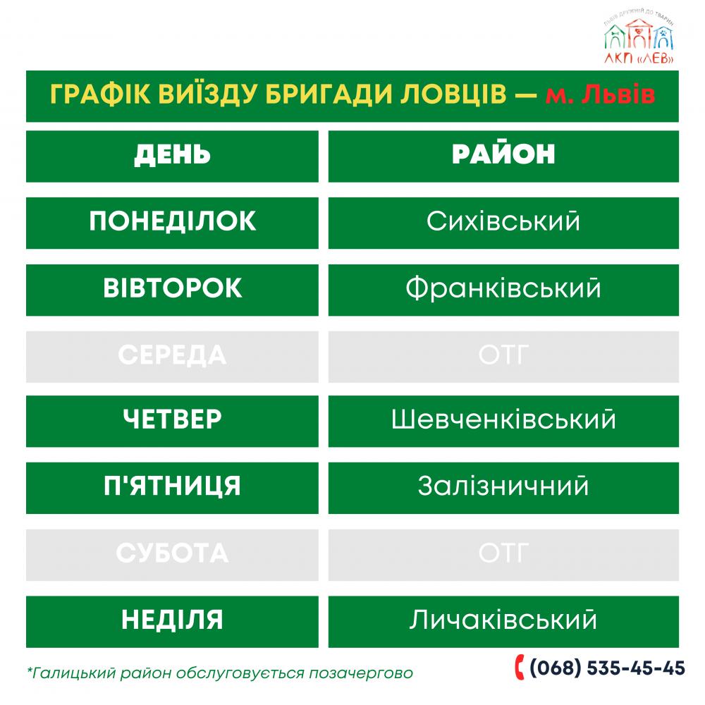 Графік виїзду бригади ловців - Львів
