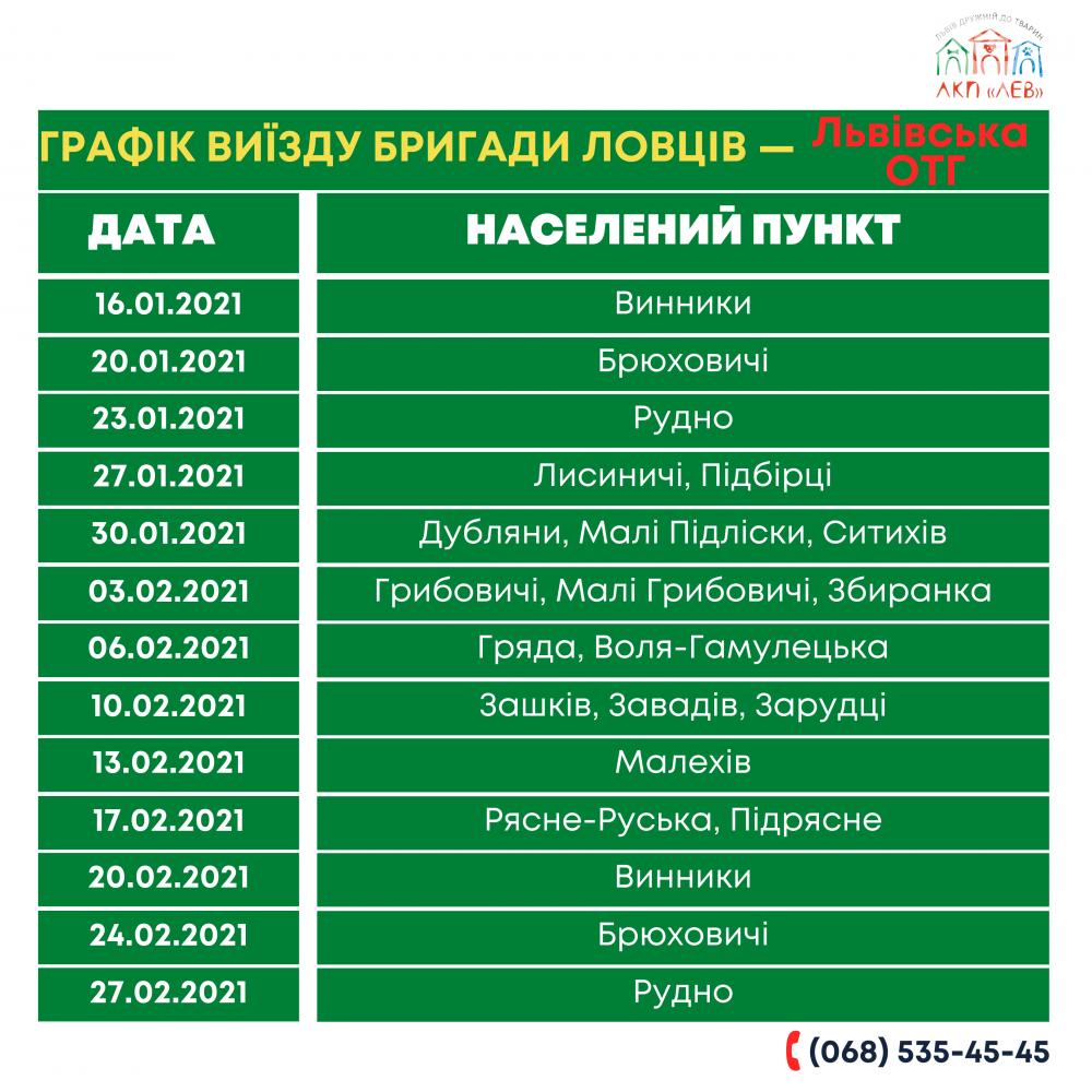 Графік виїзду бригади ловців - Львівська ОТГ