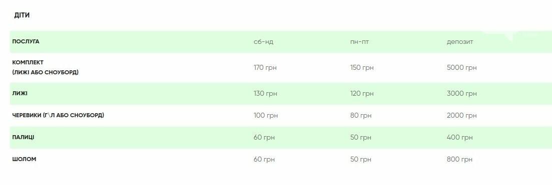 """Оренда лижного спорядження у гірськолижному комплексі """"Плай"""", Скріншот - 032.ua"""