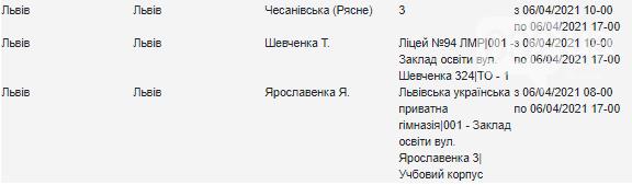 Планове відключення світла у Львові цього тижня, — АДРЕСИ, фото-9