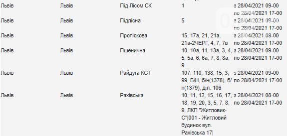 Графік відключень світла у Львові на 28 квітня, — АДРЕСИ, фото-5