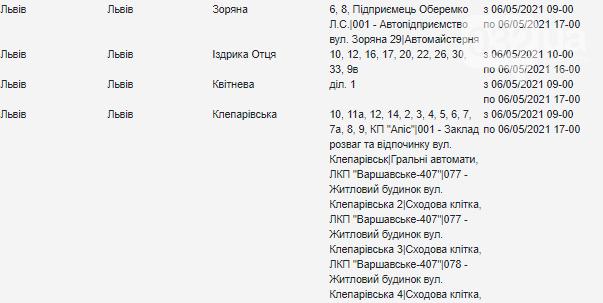 Щотижневий графік відключення електроенергії у Львові, — АДРЕСИ, фото-12