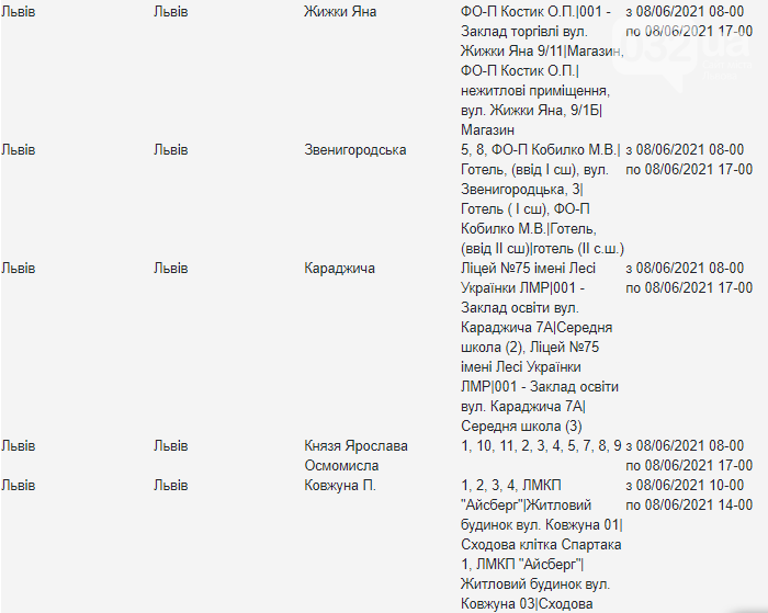 Щотижневий графік планових відключень електроенергії у Львові, — АДРЕСИ, фото-3