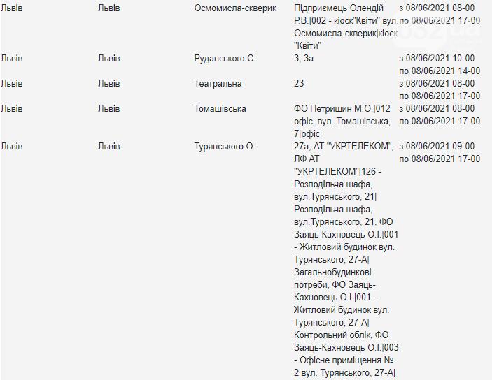 Щотижневий графік планових відключень електроенергії у Львові, — АДРЕСИ, фото-6