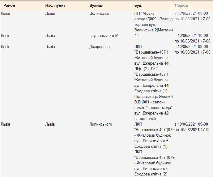 Щотижневий графік планових відключень електроенергії у Львові, — АДРЕСИ, фото-13
