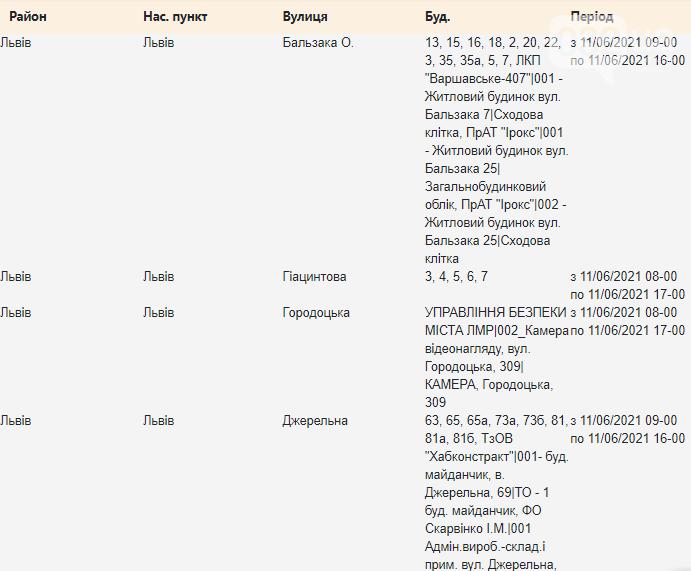 Щотижневий графік планових відключень електроенергії у Львові, — АДРЕСИ, фото-16