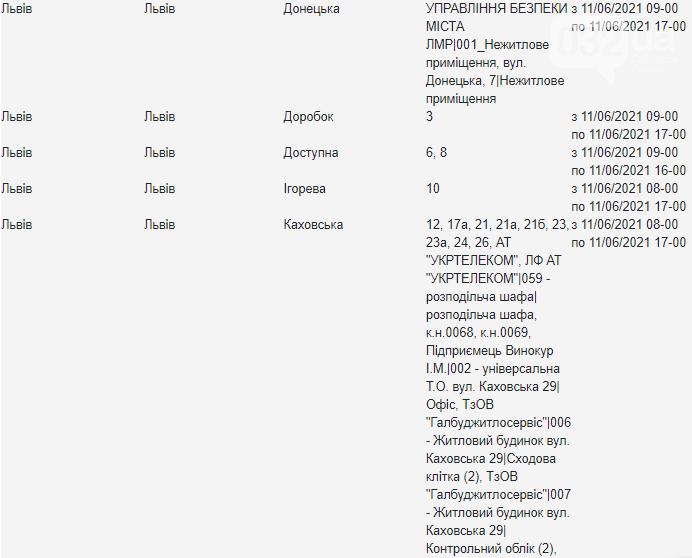 Щотижневий графік планових відключень електроенергії у Львові, — АДРЕСИ, фото-17