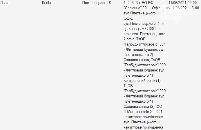 Щотижневий графік планових відключень електроенергії у Львові, — АДРЕСИ, фото-20