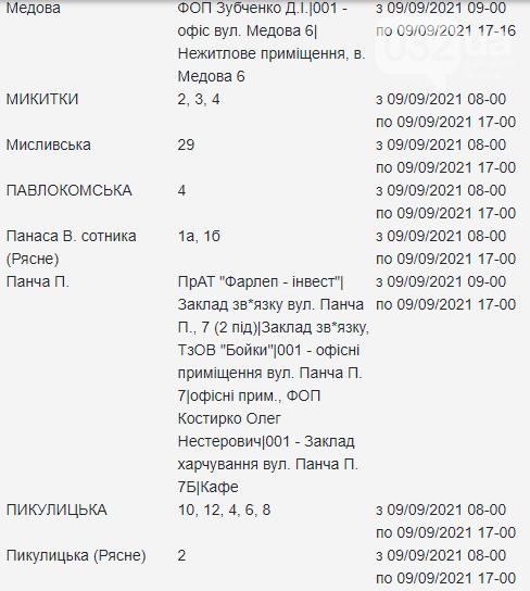 У Львові завтра планують проведення планового відключення електроенергії, — АДРЕСИ, фото-5