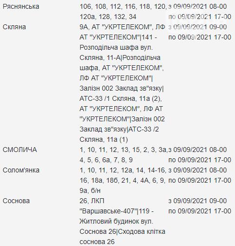 У Львові завтра планують проведення планового відключення електроенергії, — АДРЕСИ, фото-7
