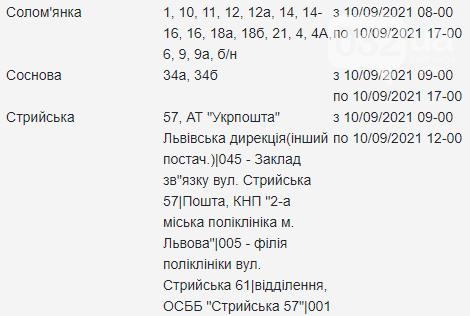 Графік планових відключень електроенергії у Львові на 10 вересня, — АДРЕСИ, фото-5