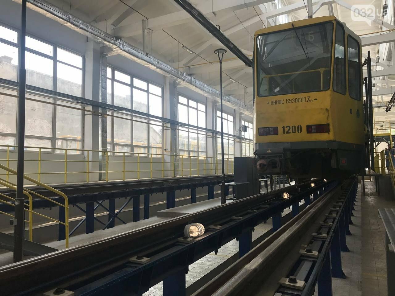 Як виглядає оновлене трамвайне депо на Промисловій, - ФОТО, ВІДЕО, фото-9