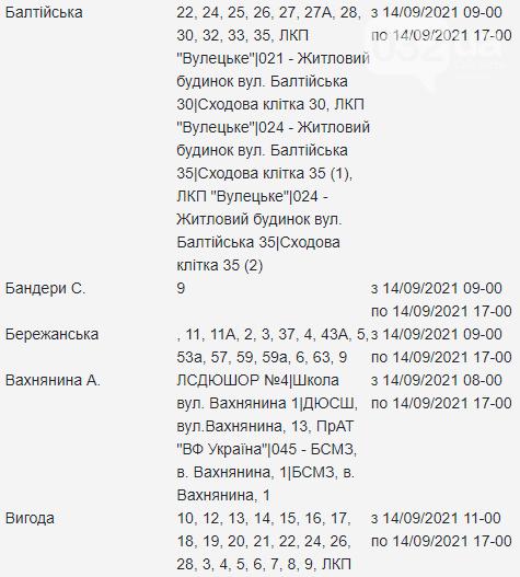 Щотижневий графік відключень електроенергії у Львові, — АДРЕСИ, фото-1