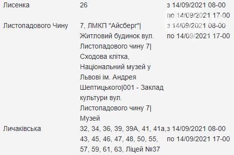 Щотижневий графік відключень електроенергії у Львові, — АДРЕСИ, фото-6