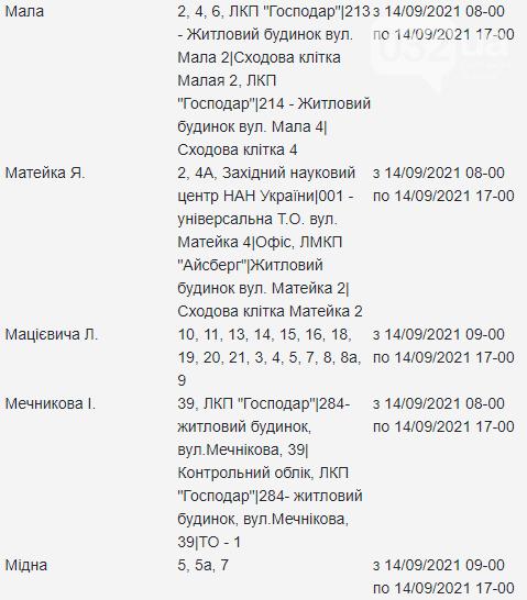 Щотижневий графік відключень електроенергії у Львові, — АДРЕСИ, фото-7