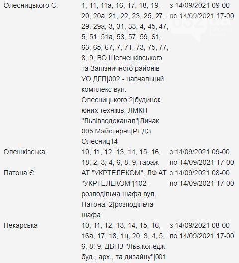 Щотижневий графік відключень електроенергії у Львові, — АДРЕСИ, фото-9
