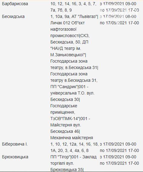 Щотижневий графік відключень електроенергії у Львові, — АДРЕСИ, фото-31