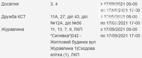 Щотижневий графік відключень електроенергії у Львові, — АДРЕСИ, фото-34