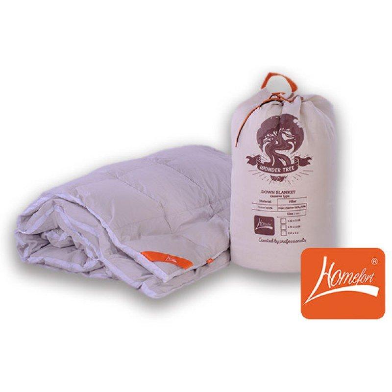 Склад домашнього текстилю став представником Homefort, фото-7