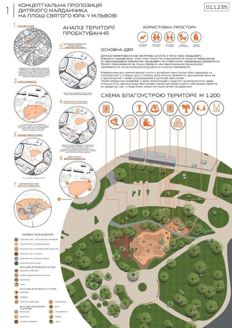 Як виглядатиме дитячий майданчик на площі Святого Юра в майбутньому: візуалізація, фото-3, фото: прес-служба ЛМР