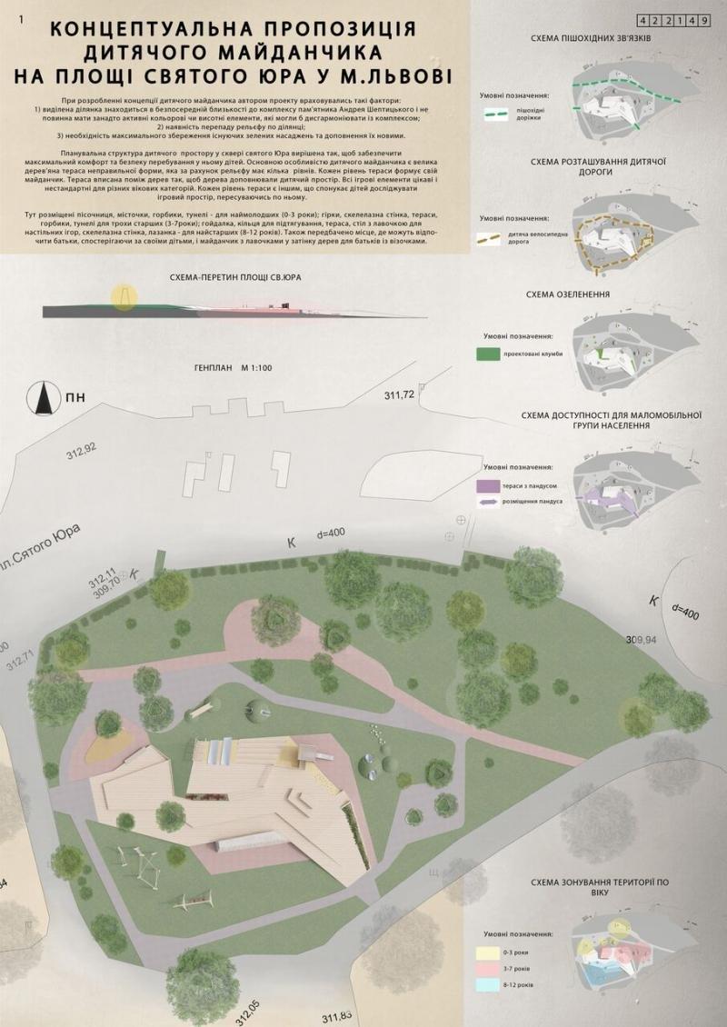 Як виглядатиме дитячий майданчик на площі Святого Юра в майбутньому: візуалізація, фото-2, фото: прес-служба ЛМР