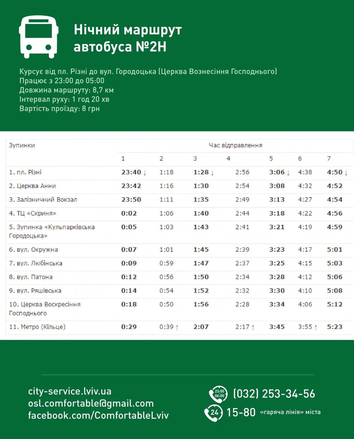 Як курсують нічні автобуси у Львові: графік руху, маршрути і вартість, фото-2