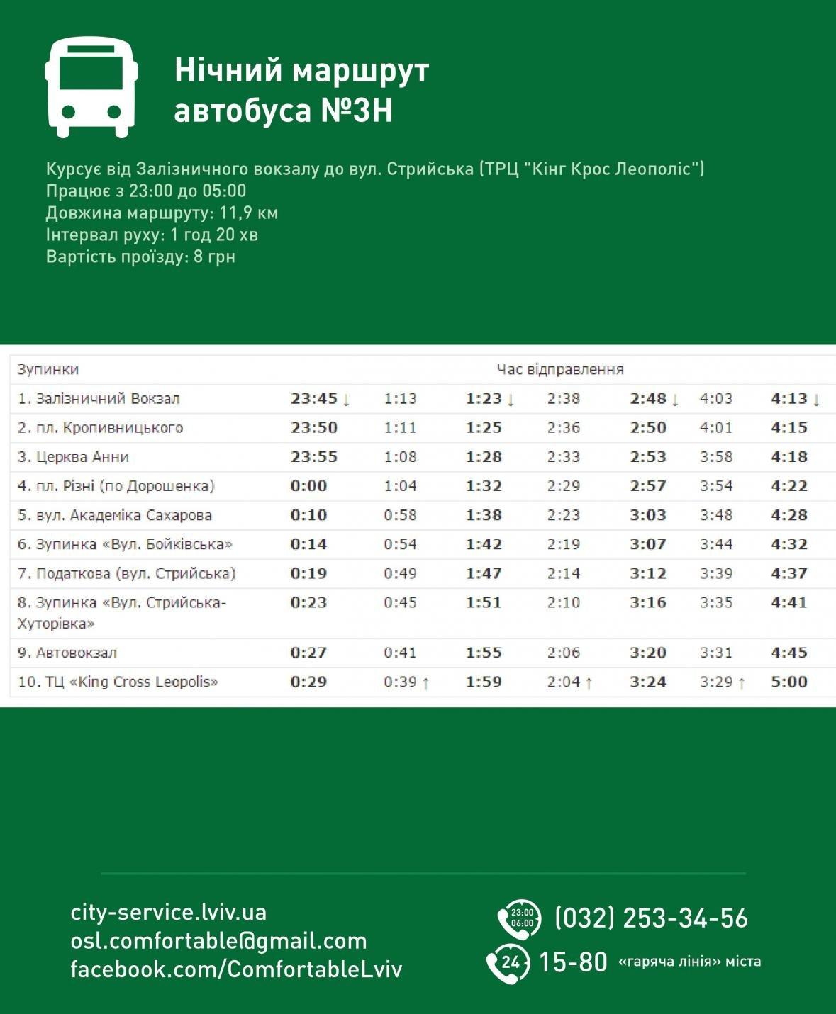 Як курсують нічні автобуси у Львові: графік руху, маршрути і вартість, фото-3