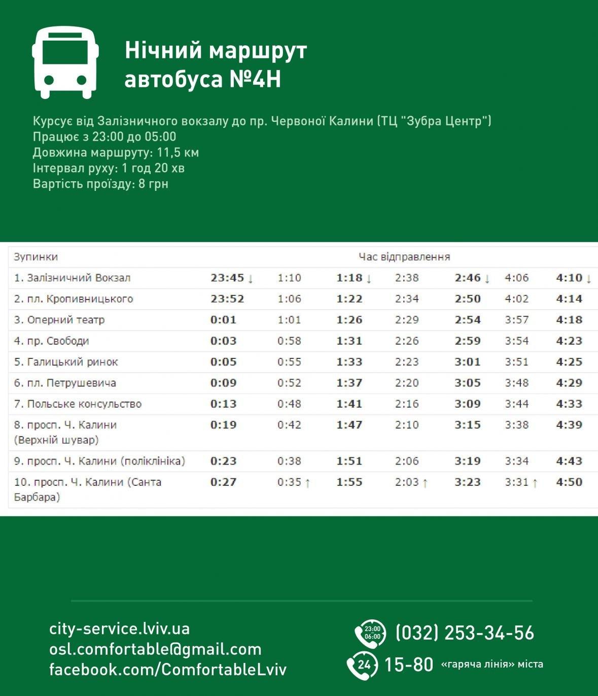 Як курсують нічні автобуси у Львові: графік руху, маршрути і вартість, фото-4