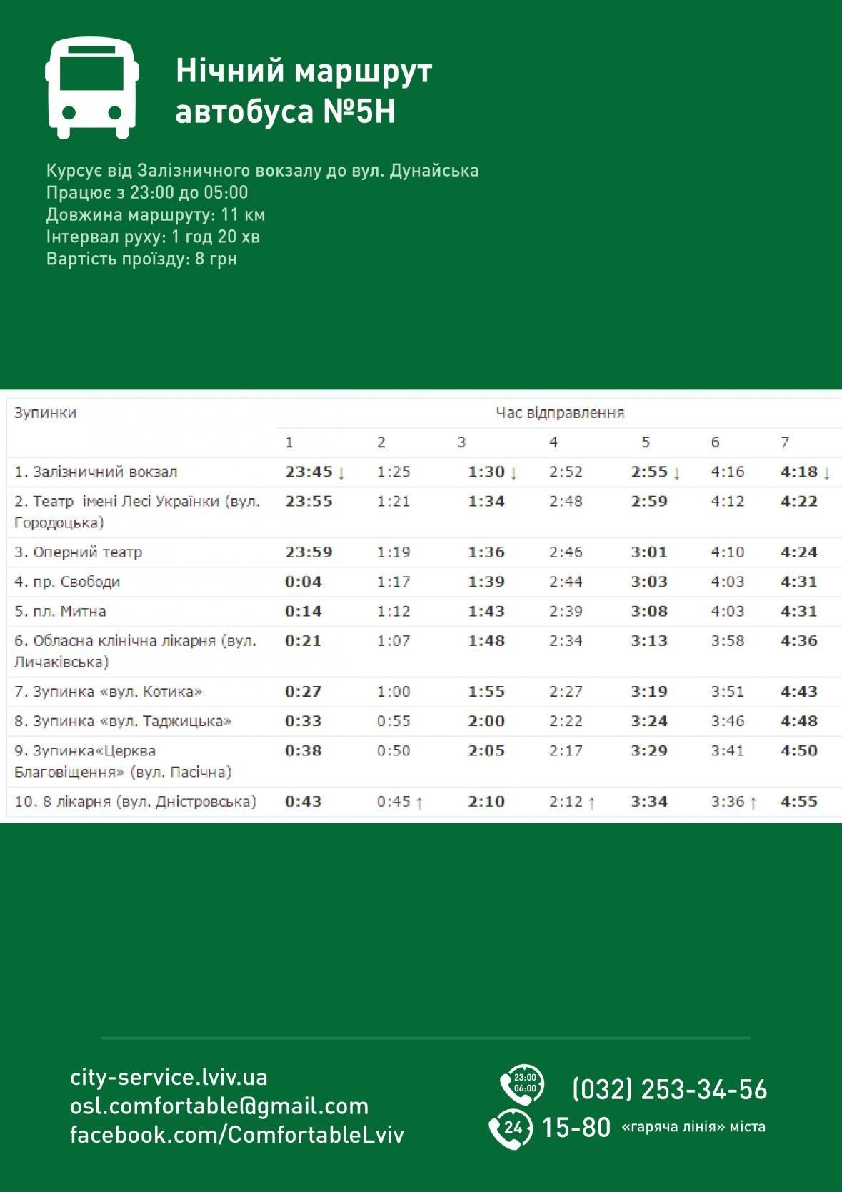 Як курсують нічні автобуси у Львові: графік руху, маршрути і вартість, фото-5