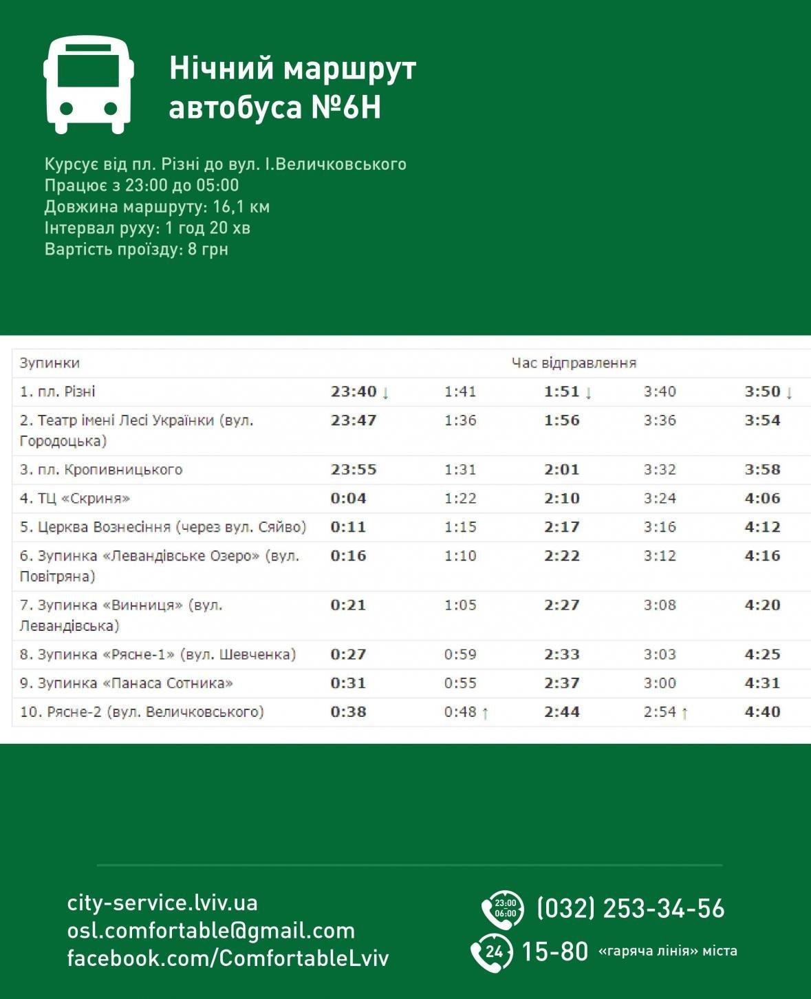 Як курсують нічні автобуси у Львові: графік руху, маршрути і вартість, фото-6