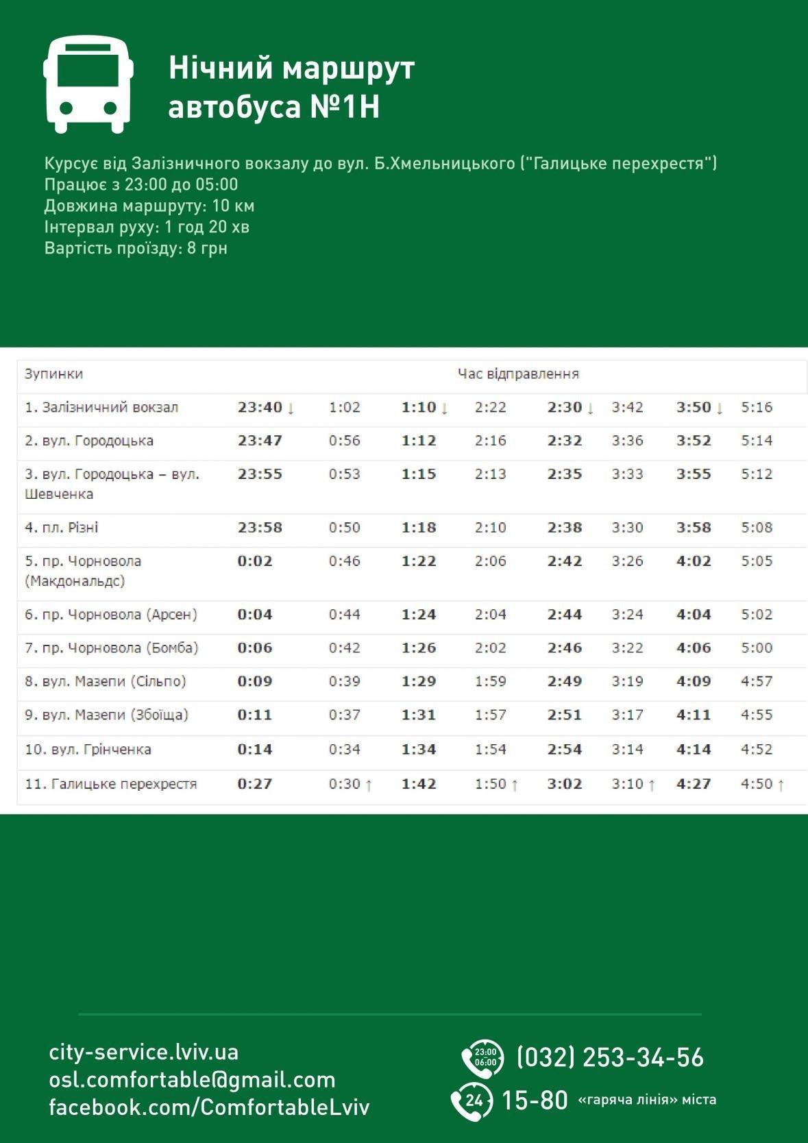 Як курсують нічні автобуси у Львові: графік руху, маршрути і вартість, фото-1