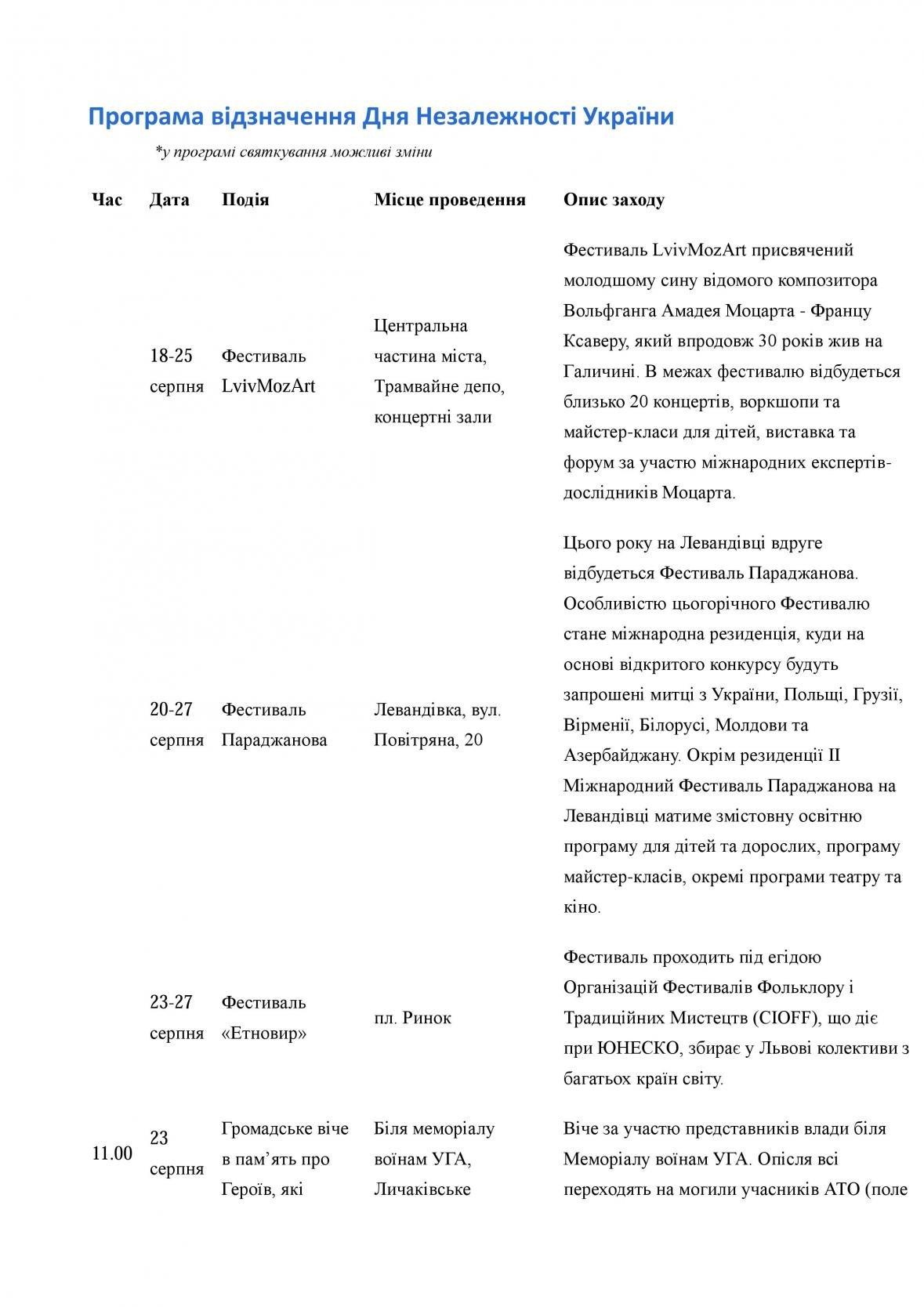 Як у Львові відзначатимуть День Незалежності: повна програма заходів, фото-1