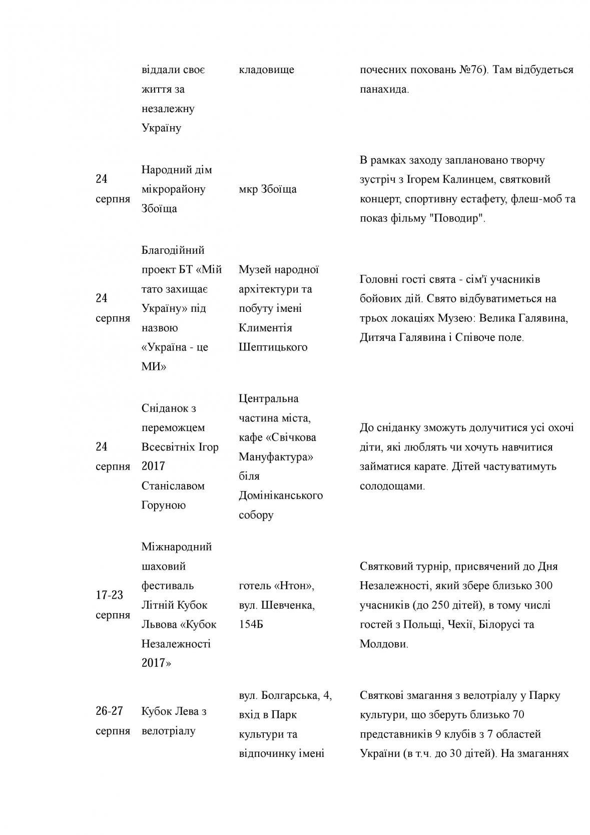 Як у Львові відзначатимуть День Незалежності: повна програма заходів, фото-2