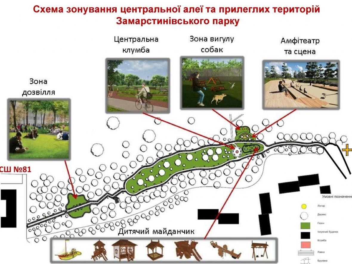 Нове життя Замарстинівського парку: у Львові реалізують громадський проект, фото-3