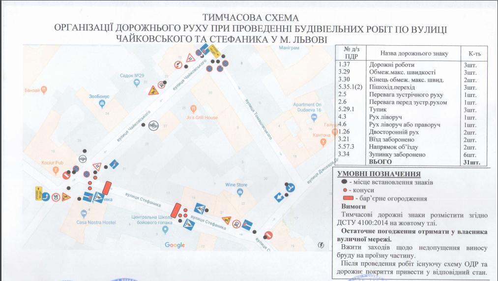 Завтра у Львові перекриють вулицю у центральній частині міста, фото-1