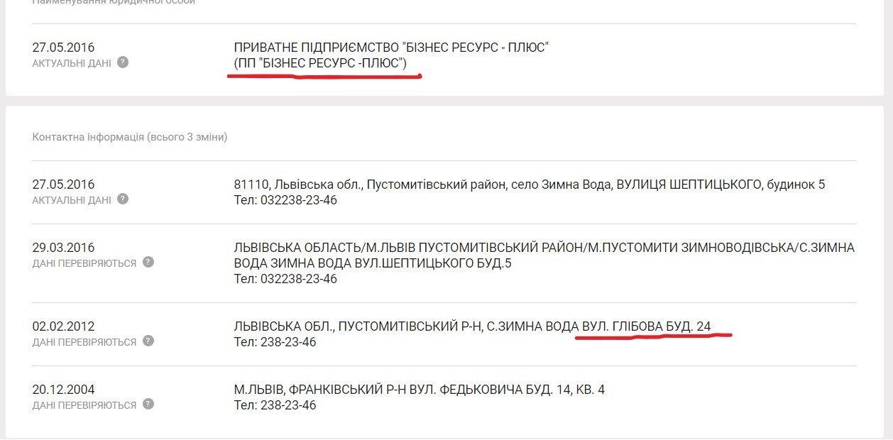 """Приватний підприємець та його колишня фірма """"розіграли"""" 1,24 мільйона гривень від Пустомитівської РДА, фото-1"""