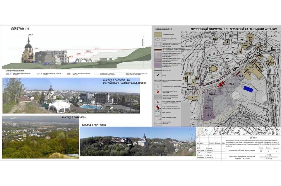 Проектні пропозиції щодо вулиці Старознесенської