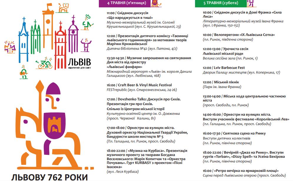 Події на День міста Львова 2018, які не можна пропустити, фото-1